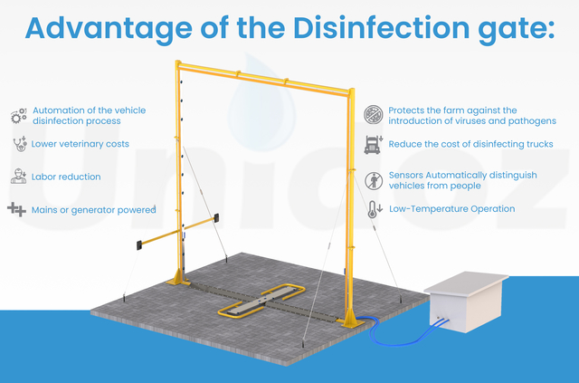 Disinfection Gate info 1